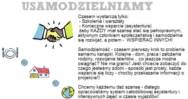 """Stowarzyszenie """"Kolomotywa"""""""